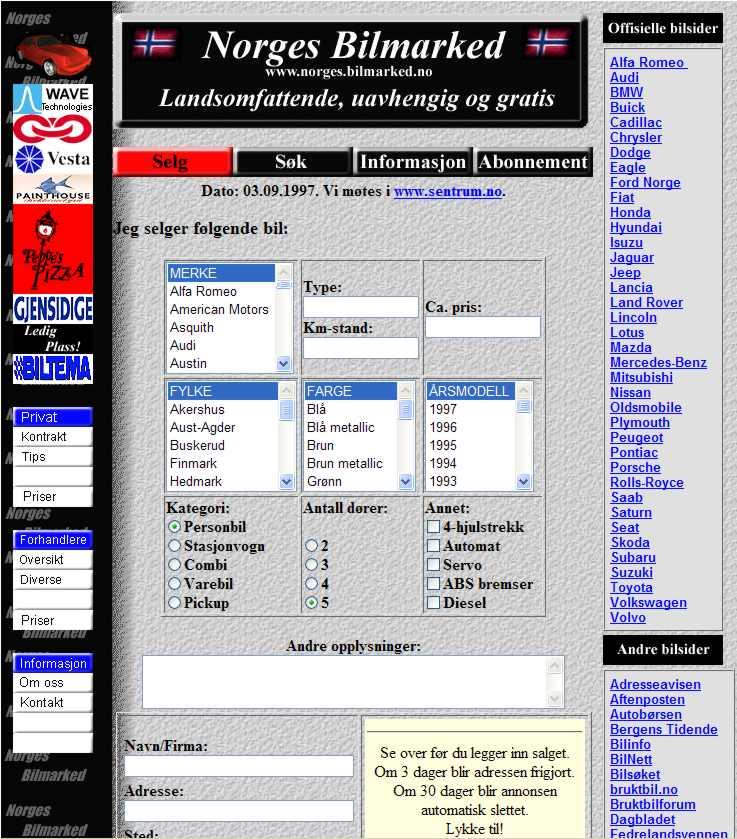 Bilmarked i 1997